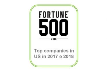 AmTrust top companies in US in 2017