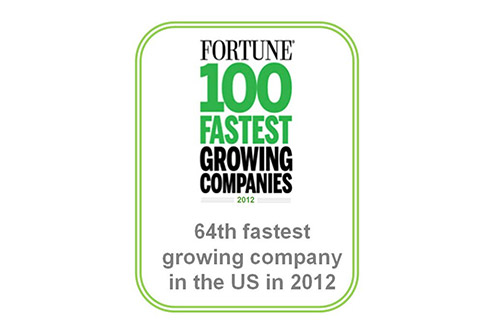 AmTrust 64th fastest growing company in the US in 2012