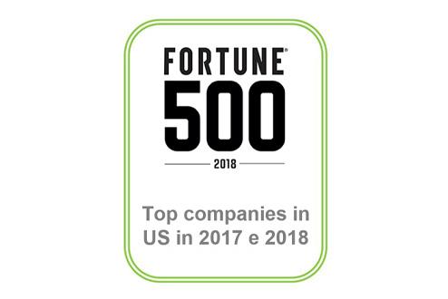 AmTrust top companies in US in 2017